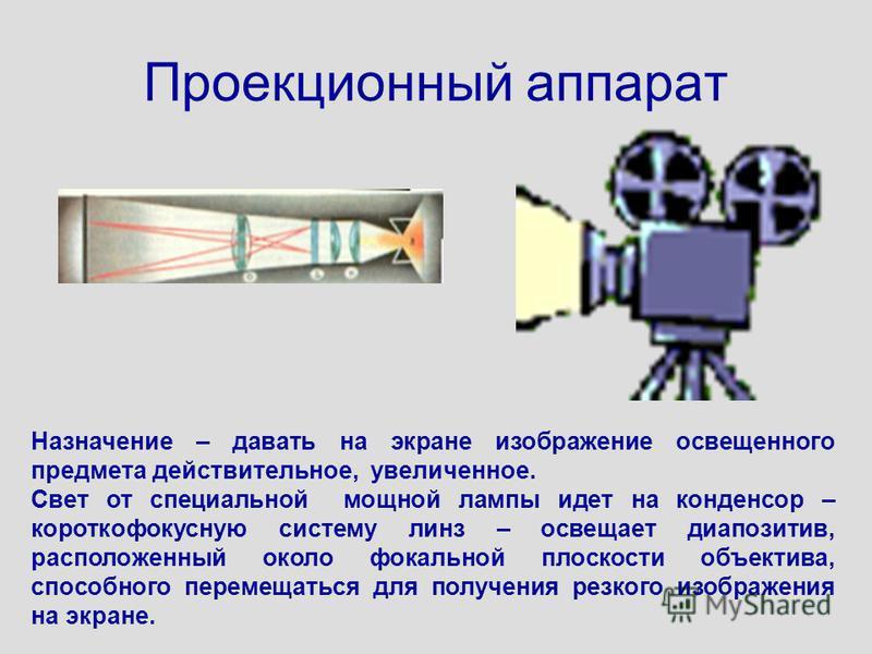 Проекционный аппарат Назначение – давать на экране изображение освещенного предмета действительное, увеличенное. Свет от специальной мощной лампы идет на конденсор – короткофокусную систему линз – освещает диапозитив, расположенный около фокальной пл