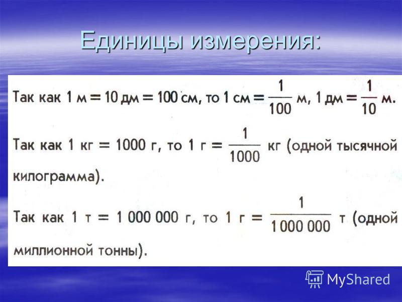 Единицы измерения: