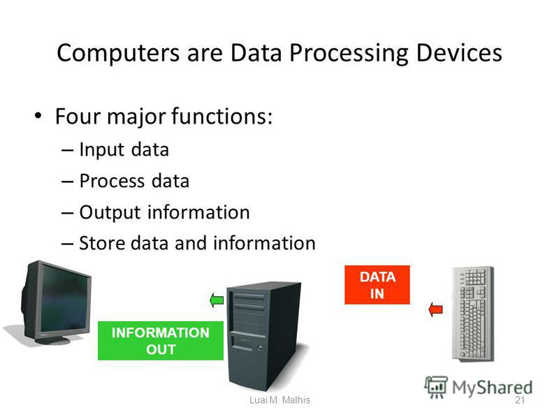 Computers are Data Processing Devices Four major functions: – Input data – Process data – Output information – Store data and information 21 DATA IN INFORMATION OUT Luai M. Malhis