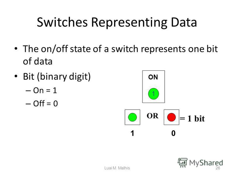 Switches Representing Data The on/off state of a switch represents one bit of data Bit (binary digit) – On = 1 – Off = 0 OFF 0 ON 1 01 OR = 1 bit 26Luai M. Malhis