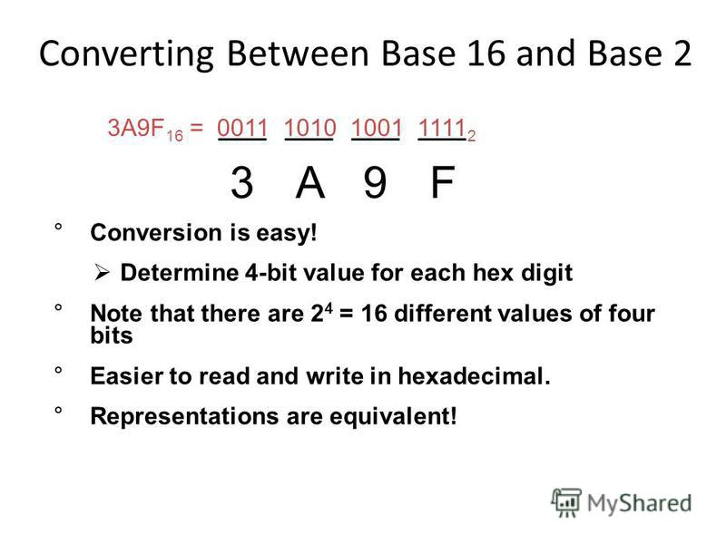 Converting Between Base 16 and Base 2 °Conversion is easy! Determine 4-bit value for each hex digit °Note that there are 2 4 = 16 different values of four bits °Easier to read and write in hexadecimal. °Representations are equivalent! 3A9F 16 = 0011