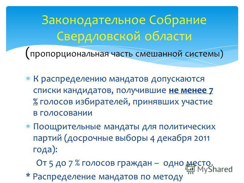 Всего 25 одномандатных округов Всего 25 одномандатных округов 6-12 избирательные округа образованы в городе Екатеринбурге Город Нижний Тагил разбит на три части, входящие в состав избирательных округов Город Нижний Тагил разбит на три части, входящие