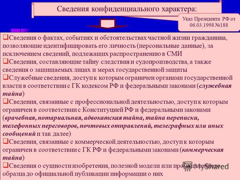 9 Сведения конфиденциального характера: Сведения о фактах, событиях и обстоятельствах частной жизни гражданина, позволяющие идентифицировать его личность (персональные данные), за исключением сведений, подлежащих распространению в СМИ Сведения, соста