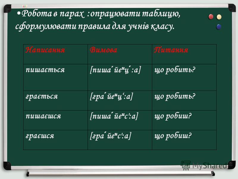 НаписанняВимоваПитання пишається[пиша´йе и ц´:а]що робить? грається[гра´йе и ц:а]що робить? пишаєшся[пиша´йе и с':а]що робиш? граєшся[гра´йе и с':а]що робиш? Робота в парах :опрацювати таблицю, сформулювати правила для учнів класу.