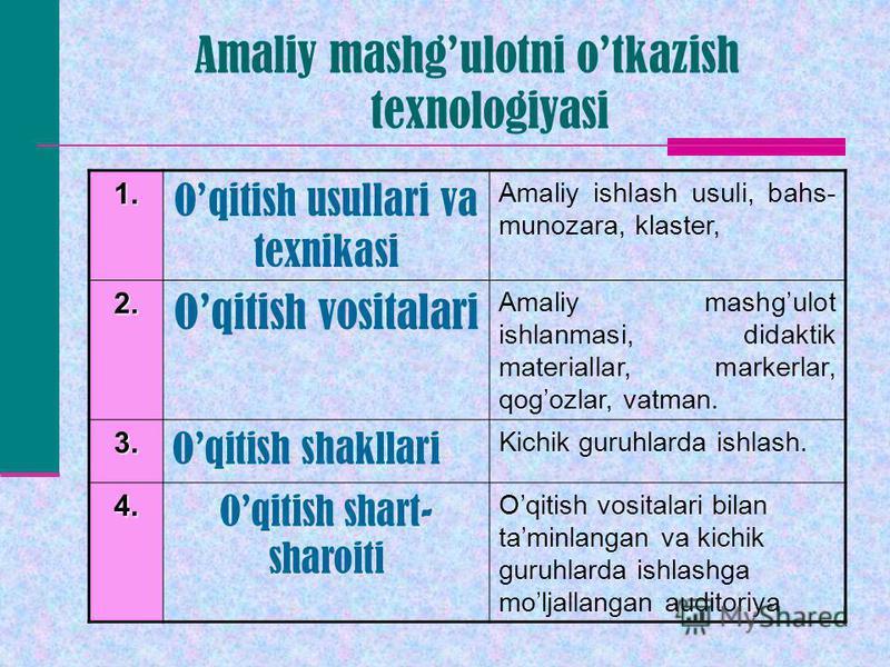 Amaliy mashgulotni otkazish texnologiyasi 1. Oqitish usullari va texnikasi Amaliy ishlash usuli, bahs- munozara, klaster, 2. Oqitish vositalari Amaliy mashgulot ishlanmasi, didaktik materiallar, markerlar, qogozlar, vatman. 3. Oqitish shakllari Kichi