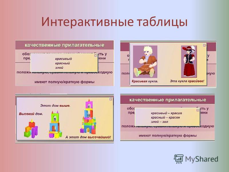 Интерактивные таблицы