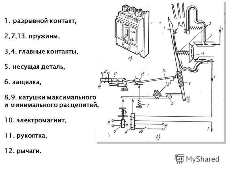 1. разрывной контакт, 2,7,13. пружины, 3,4. главные контакты, 5. несущая деталь, 6. защелка, 8,9. катушки максимального и минимального расцепитей, 10. электромагнит, 11. рукоятка, 12. рычаги.
