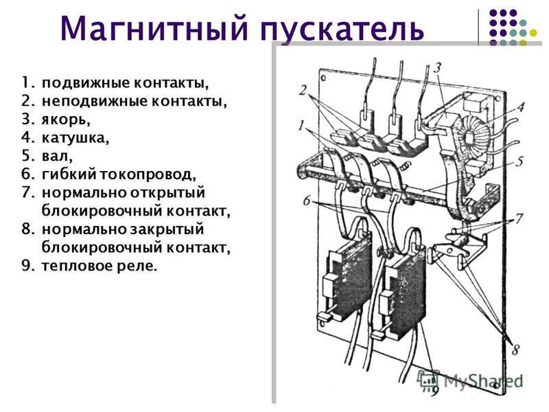 Магнитный пускатель 1. подвижные контакты, 2. неподвижные контакты, 3.якорь, 4.катушка, 5.вал, 6. гибкий токопровод, 7. нормально открытый блокировочный контакт, 8. нормально закрытый блокировочный контакт, 9. тепловое реле.