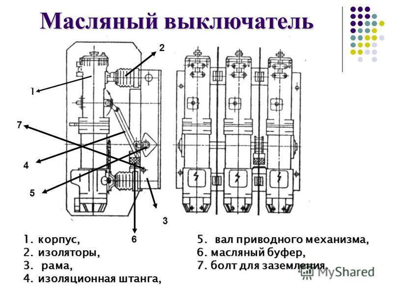 Изолятор для маслянного выключателя