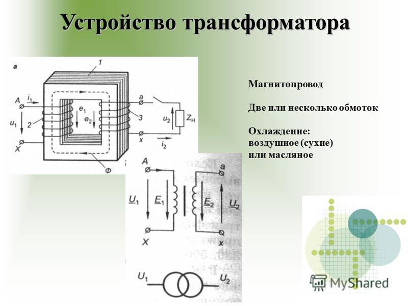 Устройство трансформаторра Магнитопровод Две или несколько обмоток Охлаждение: воздушное (сухие) или масляное