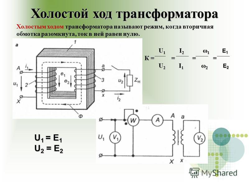 Холостой ход трансформаторра Холостым ходом трансформаторра называют режим, когда вторичная обмотка разомкнута, ток в ней равен нулю. U 1 I 2 ω 1 Е 1 К = = = = К = = = = U 2 I 1 ω 2 Е 2 U 2 I 1 ω 2 Е 2 U 1 = Е 1 U 2 = Е 2