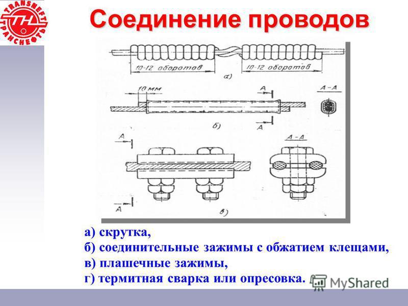 Соединение проводов а) скрутка, б) соединительные зажимы с обжатием клещами, в) плашечные зажимы, г) термитная сварка или опресовка.