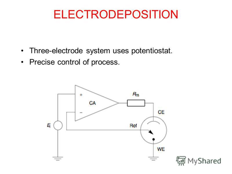 Three-electrode system uses potentiostat. Precise control of process. ELECTRODEPOSITION