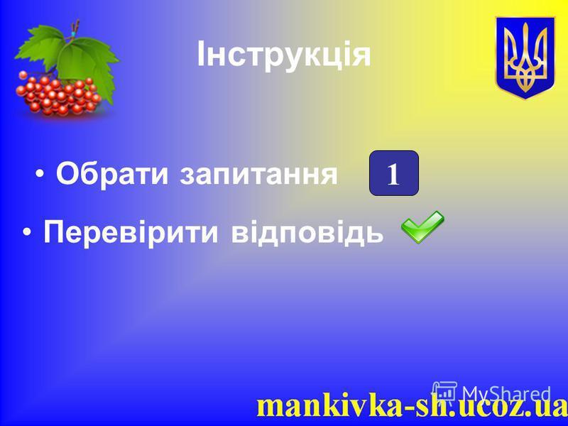 Інструкція Обрати запитання 1 Перевірити відповідь