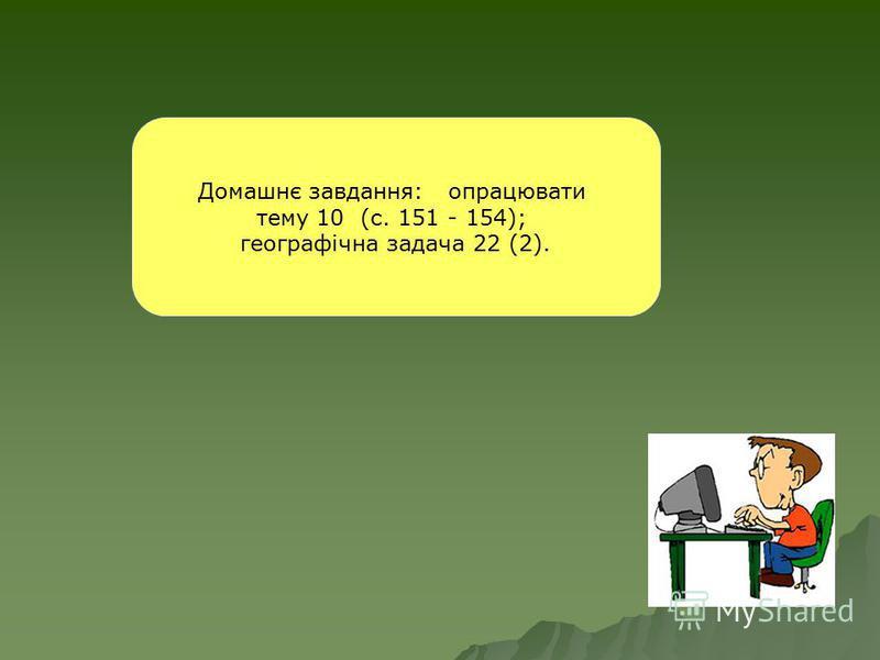 Домашнє завдання: опрацювати тему 10 (с. 151 - 154); географічна задача 22 (2).