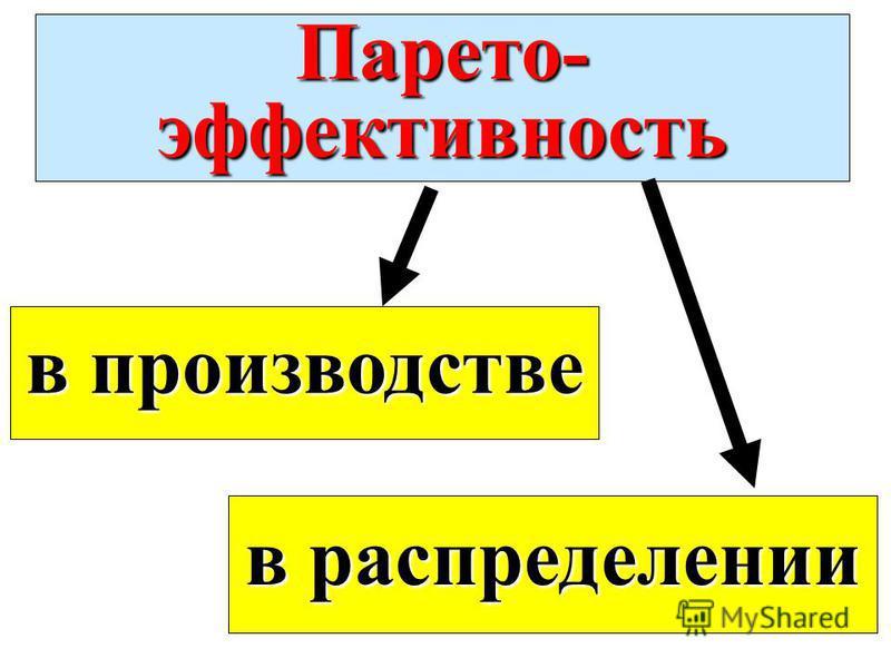 Парето-эффективность в производстве в распределении