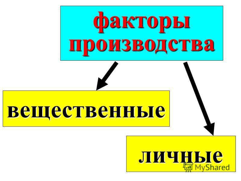 факторы производства вещественные личные