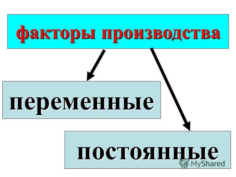 факторы производства переменные постоянные