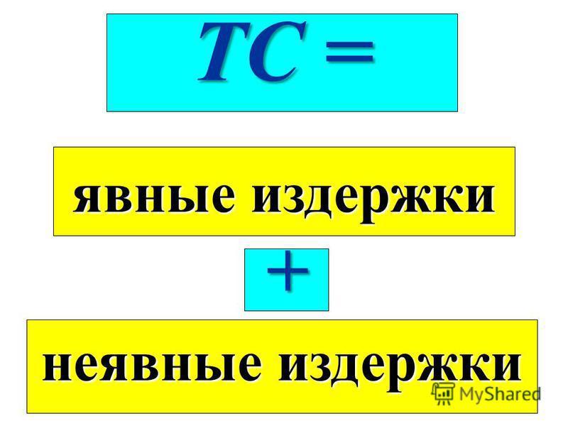 TС = явные издержки неявные издержки +