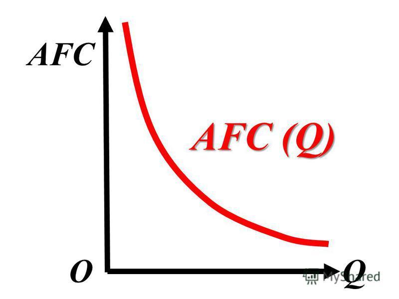 AFC QО AFC (Q)