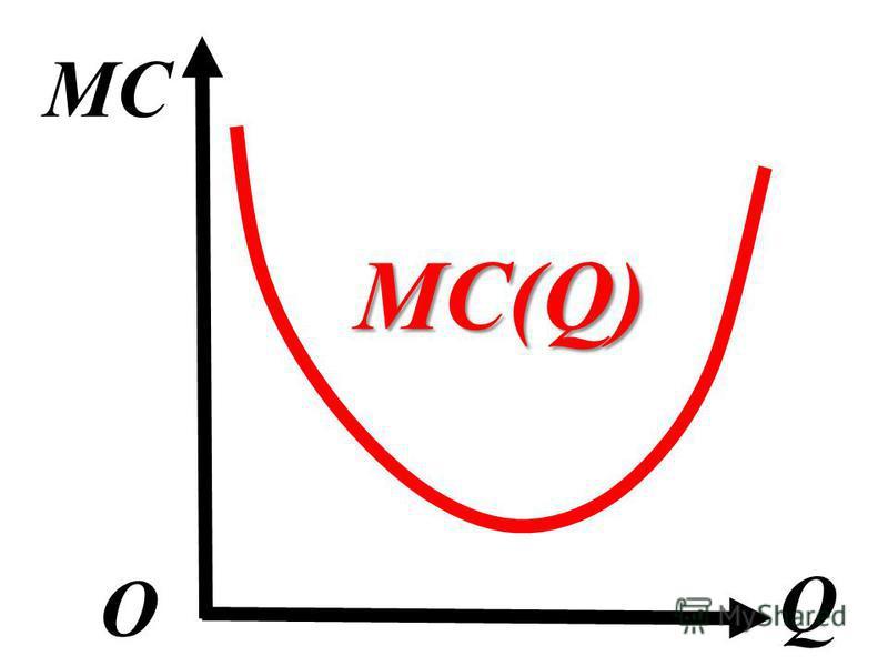 MC Q О MC(Q)