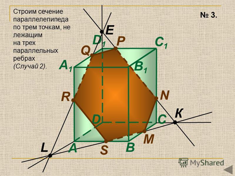 L N М P B A1A1 B1B1 C1C1 R Q A CD D1D1 S К E Строим сечение параллелепипеда по трем точкам, не лежащим на трех параллельных ребрах (Случай 2). 3.