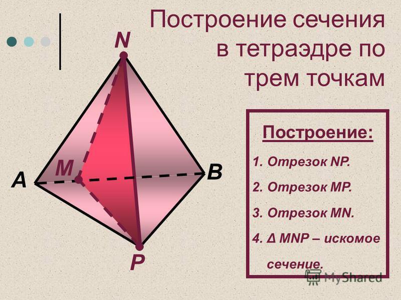 Построение сечения в тетраэдре по трем точкам А M N P B Построение: 1. Отрезок NР. 2. Отрезок MР. 3. Отрезок MN. 4.Δ MNР – искомое сечение.