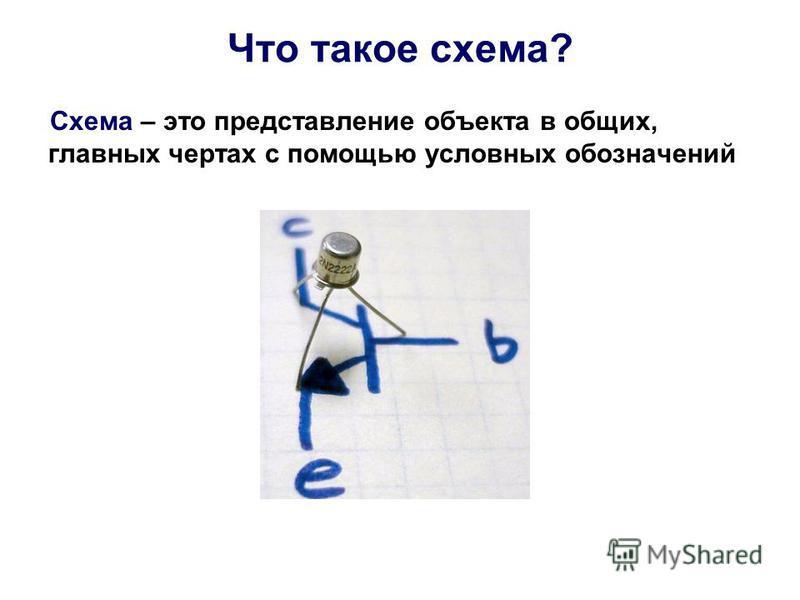 Что такое схема? Схема – это представление объекта в общих, главных чертах с помощью условных обозначений