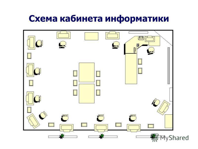 Схема кабинета информатики