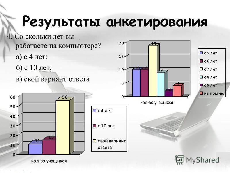 Результаты анкетирования 4. Со скольки лет вы работаете на компьютере? а) с 4 лет; б) с 10 лет; в) свой вариант ответа