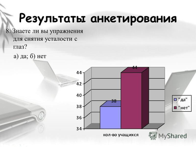 Результаты анкетирования 8. Знаете ли вы упражнения для снятия усталости с глаз? а) да; б) нет