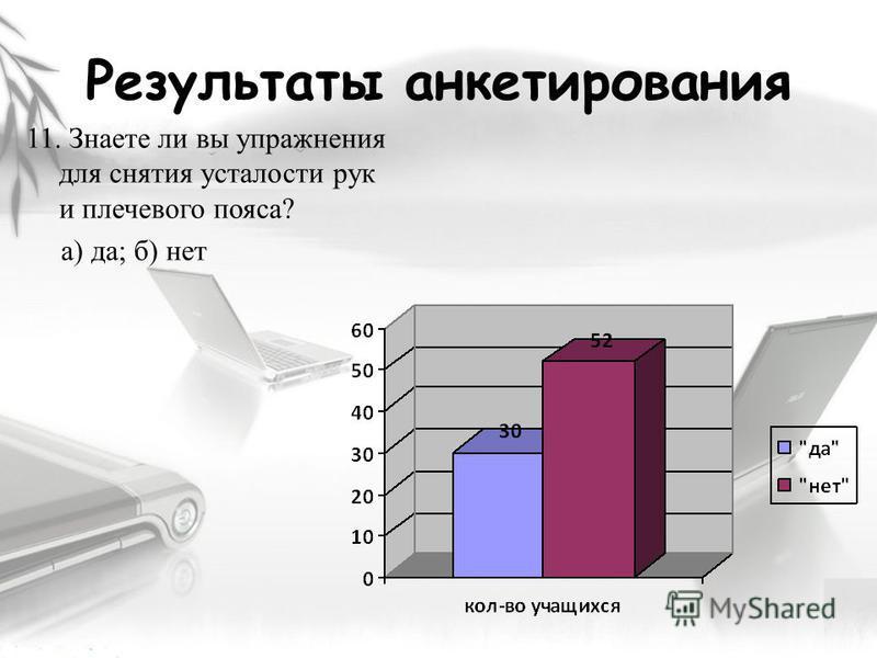 Результаты анкетирования 11. Знаете ли вы упражнения для снятия усталости рук и плечевого пояса? а) да; б) нет