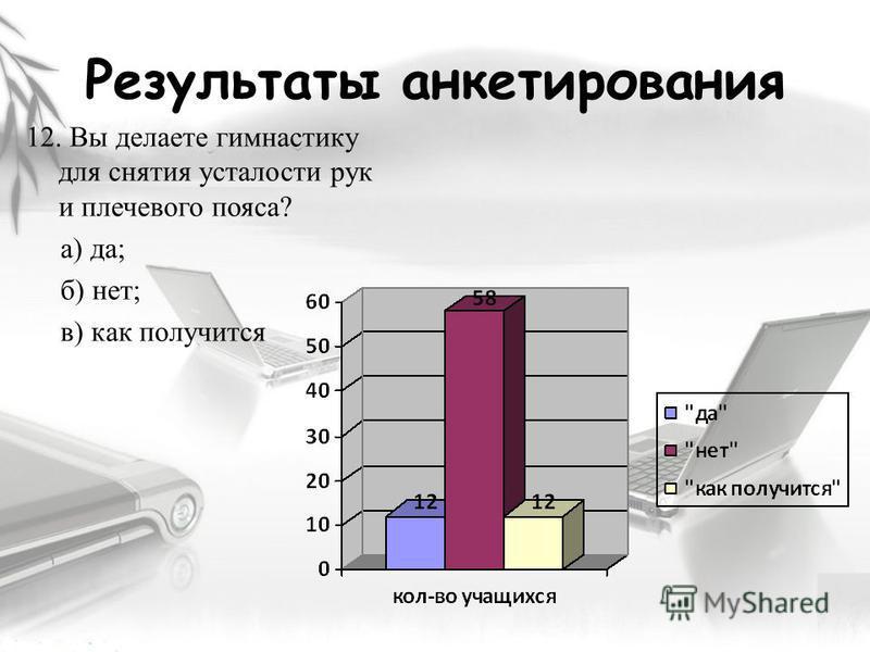 Результаты анкетирования 12. Вы делаете гимнастику для снятия усталости рук и плечевого пояса? а) да; б) нет; в) как получится