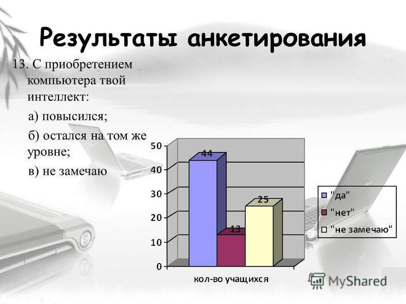 Результаты анкетирования 13. С приобретением компьютера твой интеллект: а) повысился; б) остался на том же уровне; в) не замечаю