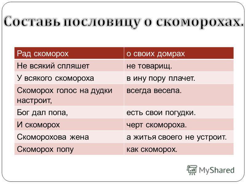 Б.М. Кустодиев. Балаганы.