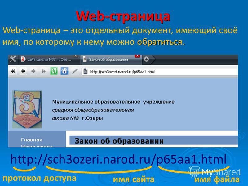 Web-страница обратиться. Web-страница – это отдельный документ, имеющий своё имя, по которому к нему можно обратиться. http://sch3ozeri.narod.ru/p65aa1. html протокол доступа имя сайта имя файла