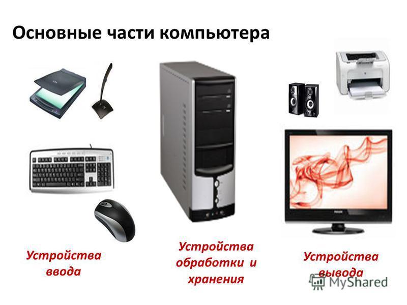 Основные части компьютера Устройства обработки и хранения Устройства ввода Устройства вывода