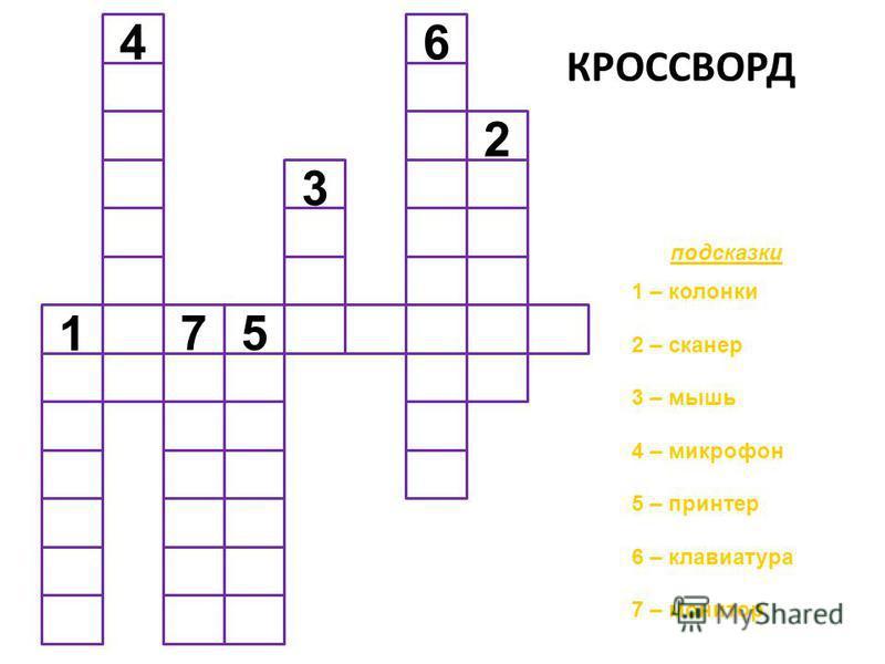 КРОССВОРД подсказки 1 – колонки 2 – сканер 3 – мышь 4 – микрофон 5 – принтер 6 – клавиатура 7 – монитор 1 75 2 4 3 6