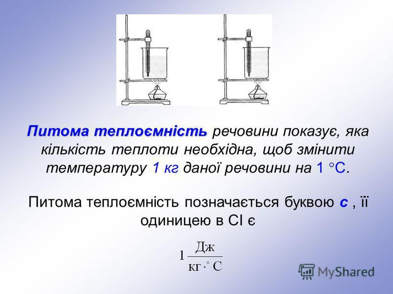 Питома теплоємність Питома теплоємність речовини показує, яка кількість теплоти необхідна, щоб змінити температуру 1 кг даної речовини на 1 °C. Питома теплоємність позначається буквою c, її одиницею в СІ є