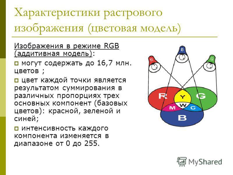 Характеристики растрового изображения (цветовая модель) Изображения в режиме RGB (аддитивная модель): могут содержать до 16,7 млн. цветов ; цвет каждой точки является результатом суммирования в различных пропорциях трех основных компонент (базовых цв