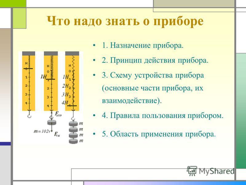 Что надо знать о приборе 1. Назначение прибора. 2. Принцип действия прибора. 3. Схему устройства прибора (основные части прибора, их взаимодействие). 4. Правила пользования прибором. 5. Область применения прибора.