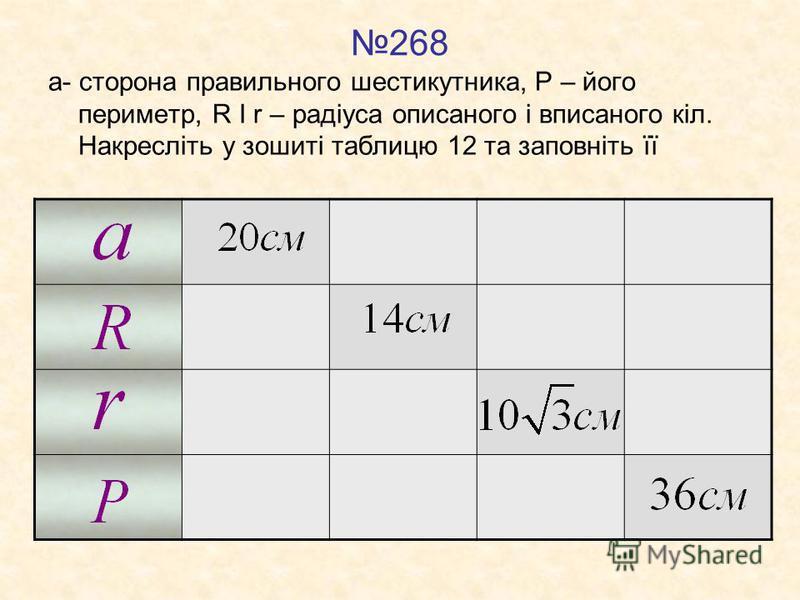 268 а- сторона правильного шестикутника, Р – його периметр, R I r – радіуса описаного і вписаного кіл. Накресліть у зошиті таблицю 12 та заповніть її