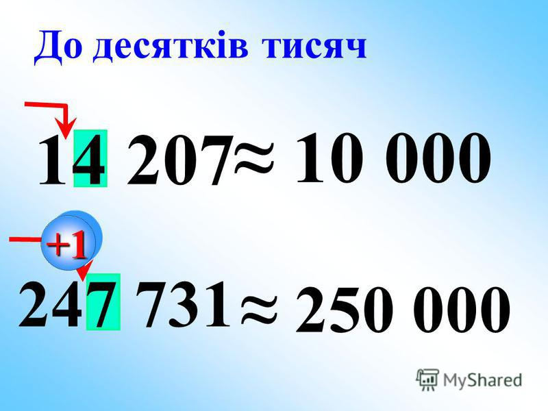 14 207 10 000 247 731 250 000 До десятків тисяч +1+1