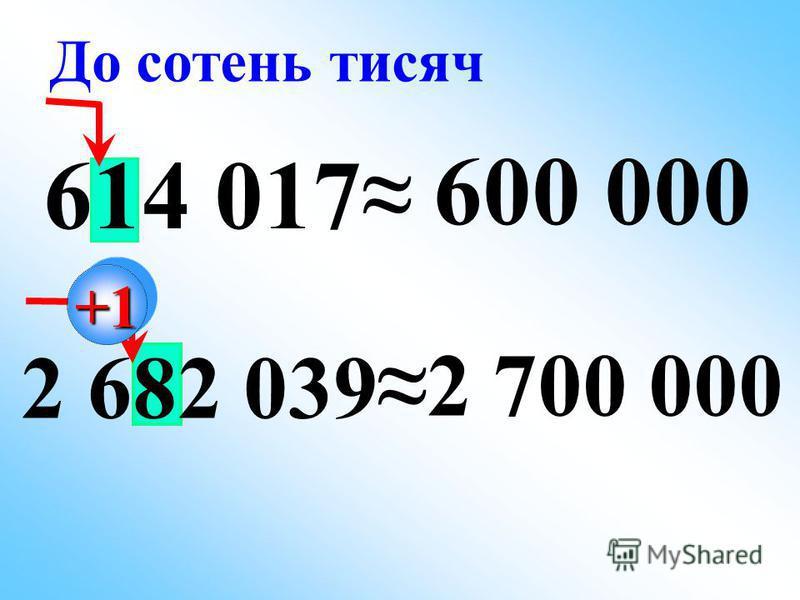 614 017 600 000 2 682 039 2 700 000 До сотень тисяч +1+1