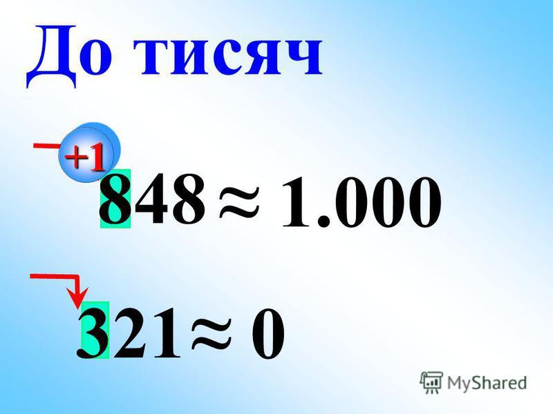 848 1.000 До тисяч+1+1 321 0