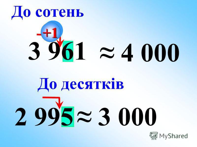 2 995 3 961 4 000 До сотень+1+1 3 000 До десятків