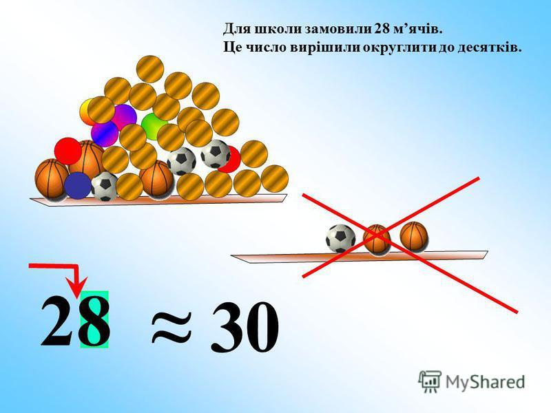 3 Для школи замовили 28 мячів. Це число вирішили округлити до десятків. 28 0