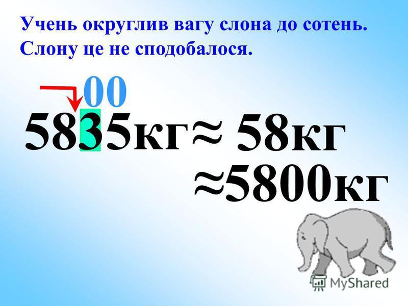 5835кг 58кг 00 Учень округлив вагу слона до сотень. Слону це не сподобалося. 5800кг