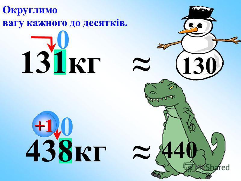 438кг 131кг 0 Округлимо вагу кажного до десятків. 130 +1+1 0 440