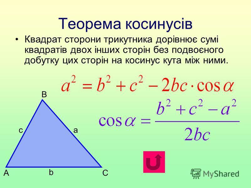 Теорема косинусів Квадрат сторони трикутника дорівнює сумі квадратів двох інших сторін без подвоєного добутку цих сторін на косинус кута між ними. С В А b са